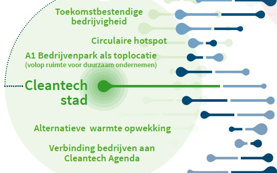 cleantech-stad